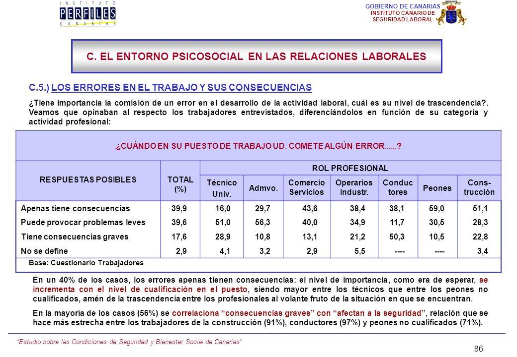 Estudio sobre las Condiciones de Seguridad y Bienestar Social de Canarias 85 GOBIERNO DE CANARIAS INSTITUTO CANARIO DE SEGURIDAD LABORAL C.4.) LA MONO