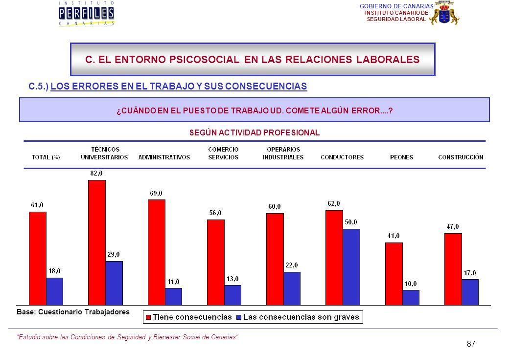 Estudio sobre las Condiciones de Seguridad y Bienestar Social de Canarias 86 GOBIERNO DE CANARIAS INSTITUTO CANARIO DE SEGURIDAD LABORAL C.5.) LOS ERR