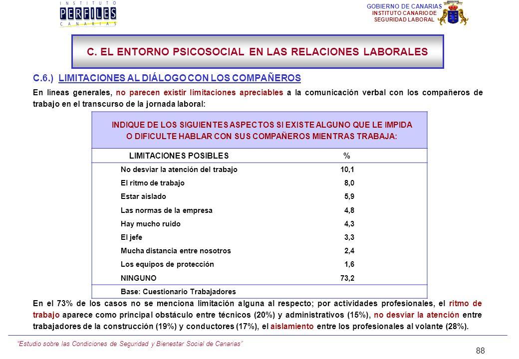 Estudio sobre las Condiciones de Seguridad y Bienestar Social de Canarias 87 GOBIERNO DE CANARIAS INSTITUTO CANARIO DE SEGURIDAD LABORAL C.5.) LOS ERR