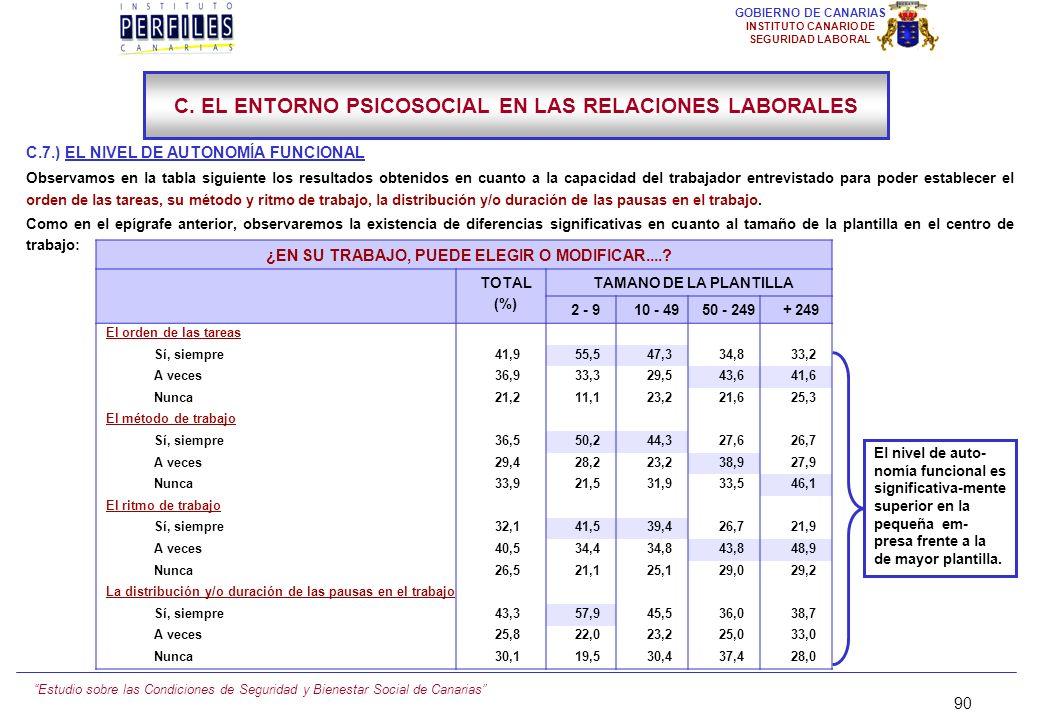 Estudio sobre las Condiciones de Seguridad y Bienestar Social de Canarias 89 GOBIERNO DE CANARIAS INSTITUTO CANARIO DE SEGURIDAD LABORAL C.6.) PRINCIP