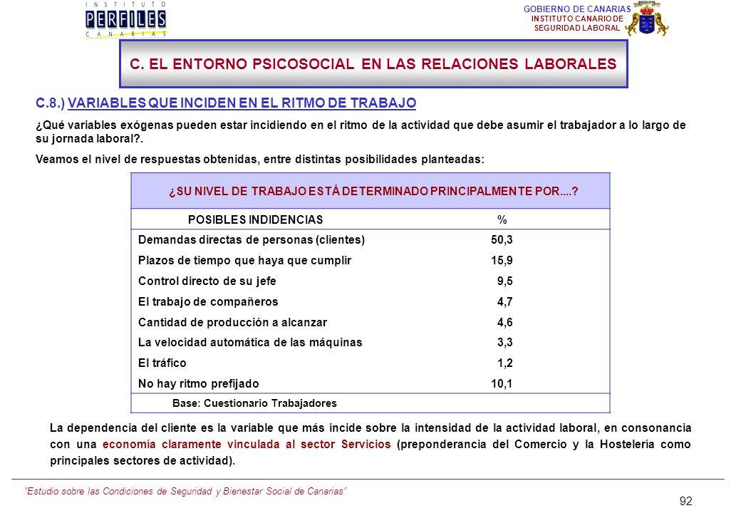 Estudio sobre las Condiciones de Seguridad y Bienestar Social de Canarias 91 GOBIERNO DE CANARIAS INSTITUTO CANARIO DE SEGURIDAD LABORAL C.7.) EL NIVE