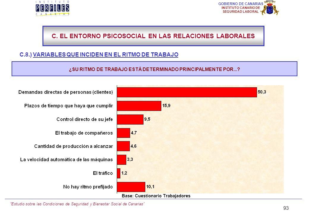 Estudio sobre las Condiciones de Seguridad y Bienestar Social de Canarias 92 GOBIERNO DE CANARIAS INSTITUTO CANARIO DE SEGURIDAD LABORAL C.8.) VARIABL