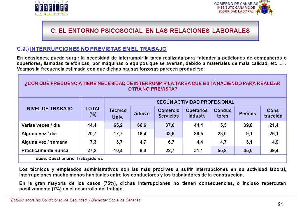 Estudio sobre las Condiciones de Seguridad y Bienestar Social de Canarias 93 GOBIERNO DE CANARIAS INSTITUTO CANARIO DE SEGURIDAD LABORAL C.8.) VARIABL