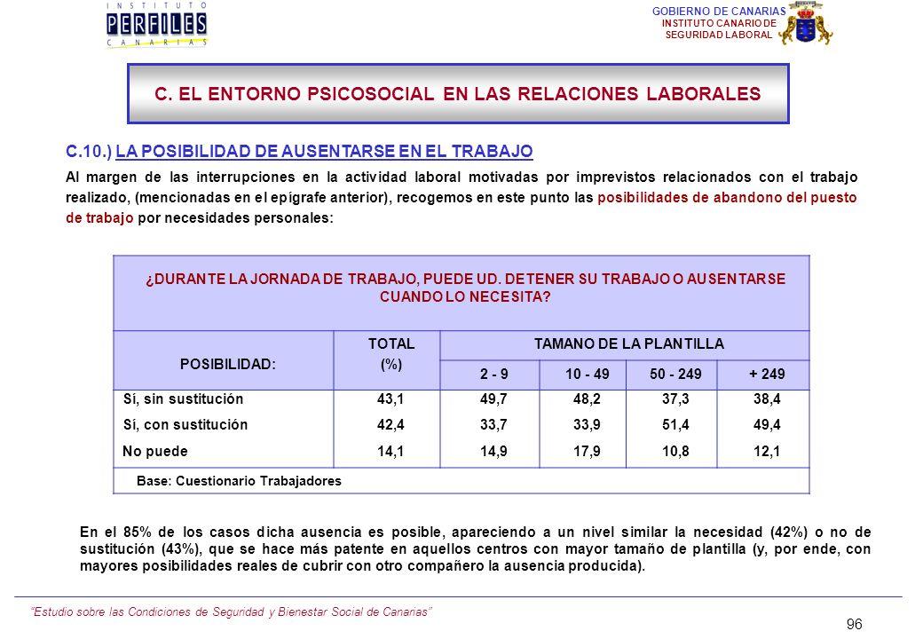 Estudio sobre las Condiciones de Seguridad y Bienestar Social de Canarias 95 GOBIERNO DE CANARIAS INSTITUTO CANARIO DE SEGURIDAD LABORAL C.9.) INTERRU