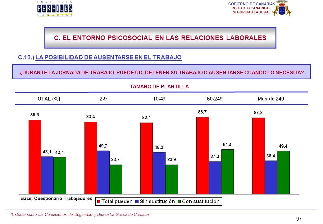 Estudio sobre las Condiciones de Seguridad y Bienestar Social de Canarias 96 GOBIERNO DE CANARIAS INSTITUTO CANARIO DE SEGURIDAD LABORAL C.10.) LA POS