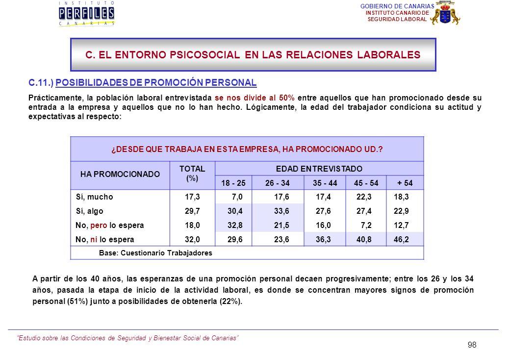 Estudio sobre las Condiciones de Seguridad y Bienestar Social de Canarias 97 GOBIERNO DE CANARIAS INSTITUTO CANARIO DE SEGURIDAD LABORAL C.10.) LA POS
