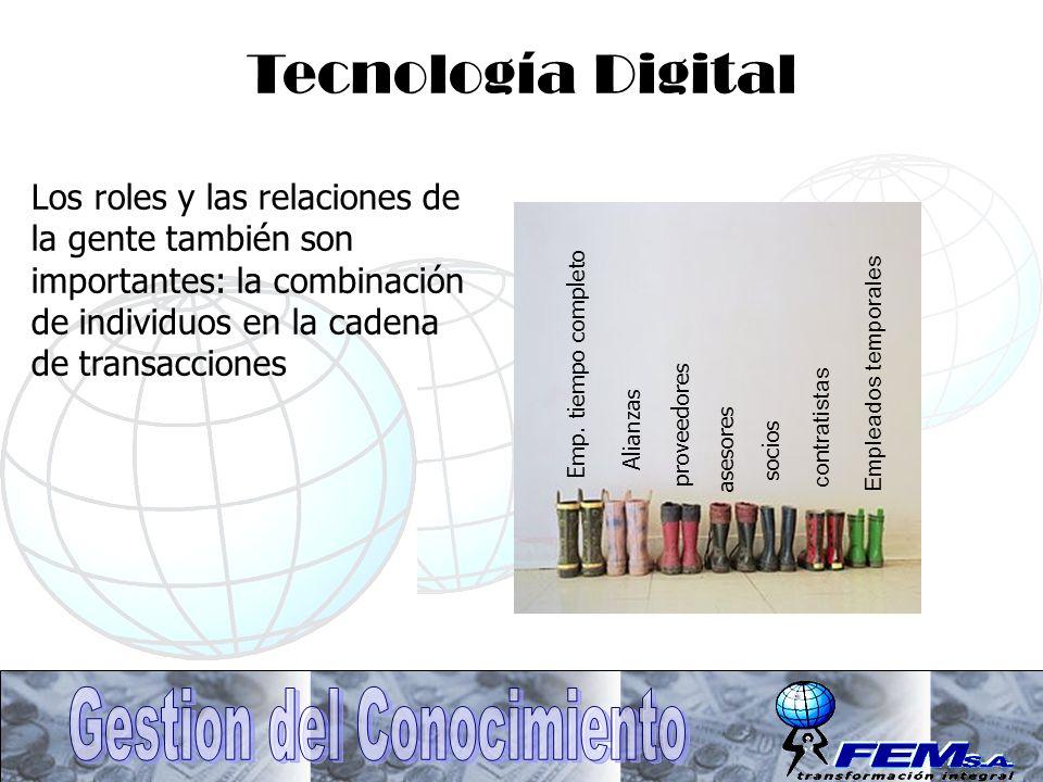 Tecnología Digital Los roles y las relaciones de la gente también son importantes: la combinación de individuos en la cadena de transacciones Empleado