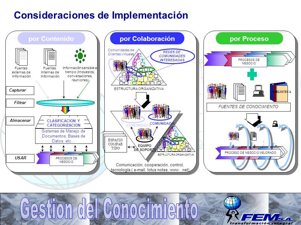 por Contenido Page: 1 6/9/96 Page: 1 6/9/96 Page: 1 6/9/96 Page: 1 6/9/96 Fuentes externas de Información Fuentes Internas de Información Información
