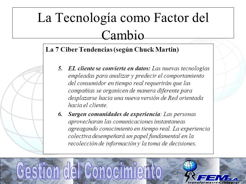 La Tecnología como Factor del Cambio La 7 Ciber Tendencias (según Chuck Martin) 5.EL cliente se convierte en datos: Las nuevas tecnologías empleadas p
