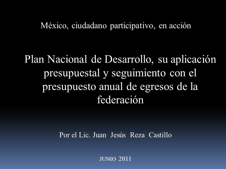 México, ciudadano participativo, en acción Plan Nacional de Desarrollo, su aplicación presupuestal y seguimiento con el presupuesto anual de egresos de la federación (Antecedentes) MOTIVOS FACILITADORES PROGRAMA DE SENSIBILIZACION PROYECTO BREVE CENTRO NACIONAL DE NORMALIZACIÓN Y PROCESO INFORMÁTICO CONSEJO CIUDADANO DE VIGILANCIA Y REVISIÓN PRESUPUESTAL PREMIOS,ESTIMULOS, SANCIONES.