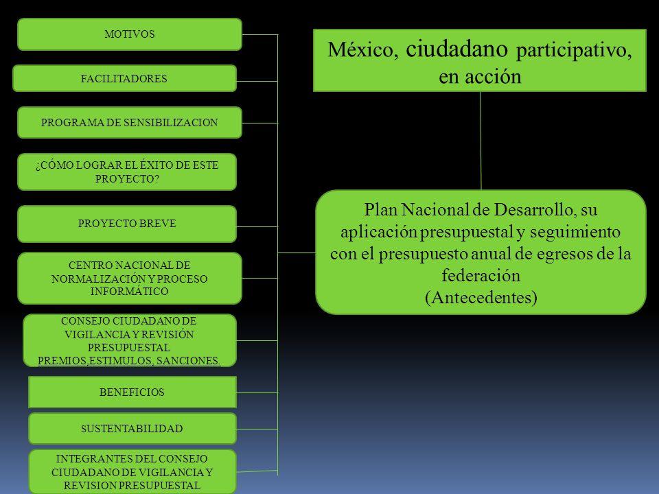 Proyecto Breve PARA LOGRAR LO ANTERIR ES NECESARIO DESARROLLAR LOS SIGUIENTES PASOS.