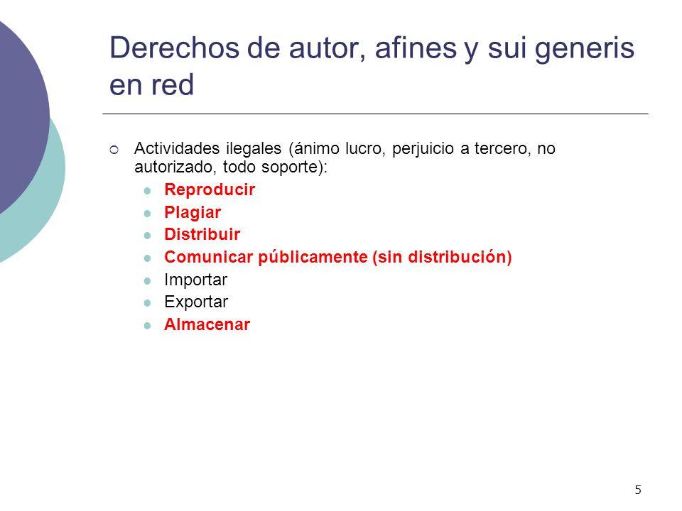 16 Derechos de autor, afines y sui generis en red Colaborador en publicaciones periódicas (electrónicas): Derecho explotación de obras reproducidas en m.c.m.