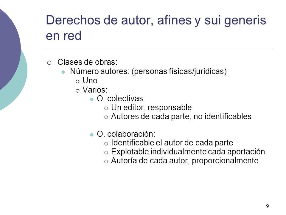 9 Derechos de autor, afines y sui generis en red Clases de obras: Número autores: (personas físicas/jurídicas) Uno Varios: O. colectivas: Un editor, r