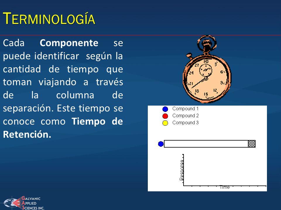 Cada Componente se puede identificar según la cantidad de tiempo que toman viajando a través de la columna de separación. Este tiempo se conoce como T