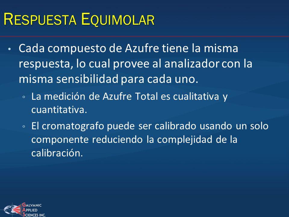 R ESPUESTA E QUIMOLAR Cada compuesto de Azufre tiene la misma respuesta, lo cual provee al analizador con la misma sensibilidad para cada uno. La medi