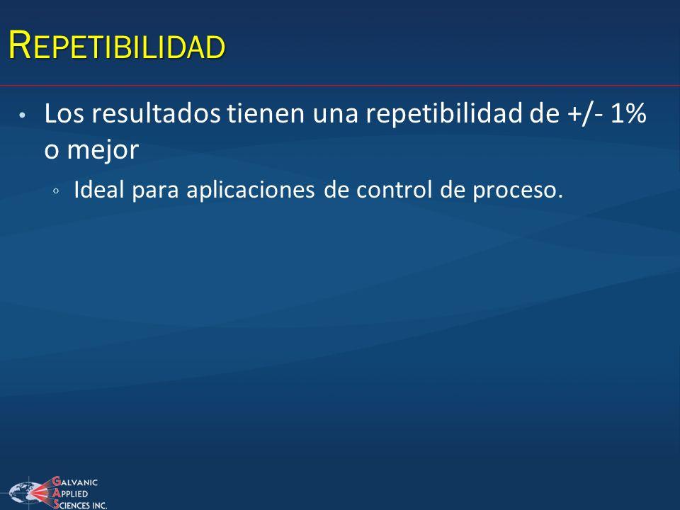 R EPETIBILIDAD Los resultados tienen una repetibilidad de +/- 1% o mejor Ideal para aplicaciones de control de proceso.