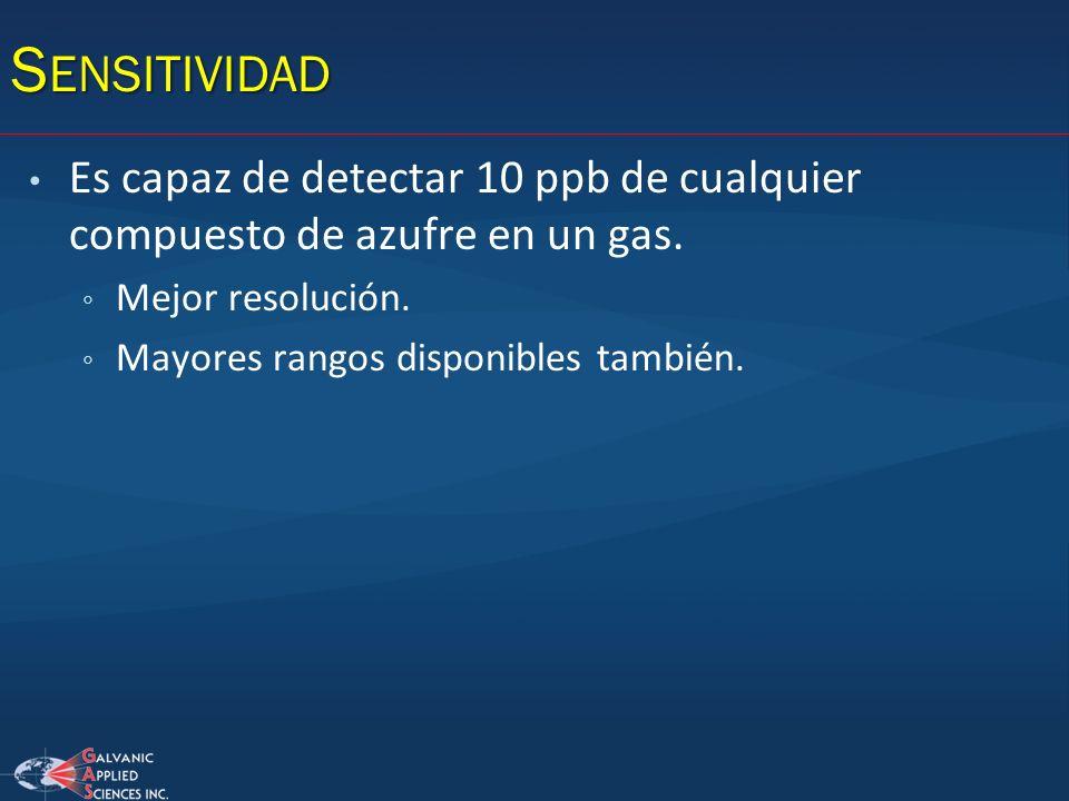 S ENSITIVIDAD Es capaz de detectar 10 ppb de cualquier compuesto de azufre en un gas. Mejor resolución. Mayores rangos disponibles también.