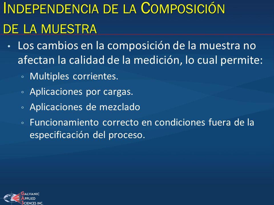 I NDEPENDENCIA DE LA C OMPOSICIÓN DE LA MUESTRA Los cambios en la composición de la muestra no afectan la calidad de la medición, lo cual permite: Mul