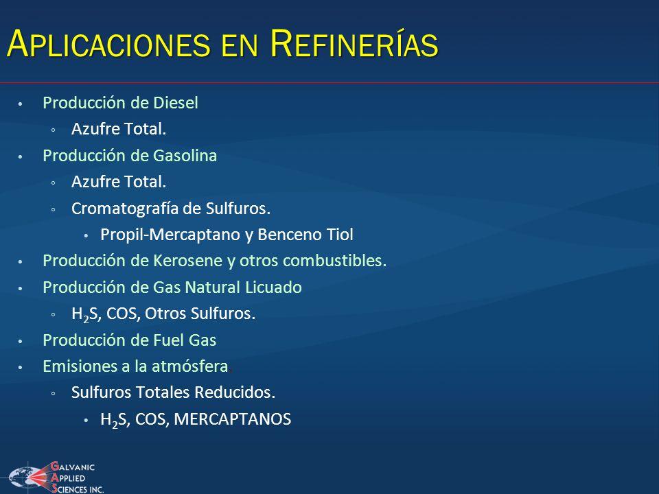 Producción de Diesel Azufre Total. Producción de Gasolina Azufre Total. Cromatografía de Sulfuros. Propil-Mercaptano y Benceno Tiol Producción de Kero