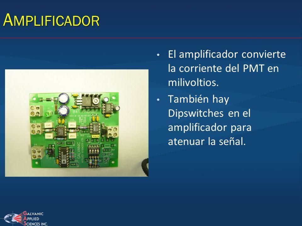 A MPLIFICADOR El amplificador convierte la corriente del PMT en milivoltios. También hay Dipswitches en el amplificador para atenuar la señal.