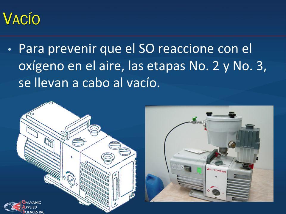 V ACÍO Para prevenir que el SO reaccione con el oxígeno en el aire, las etapas No. 2 y No. 3, se llevan a cabo al vacío.