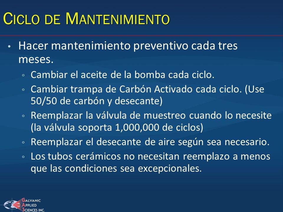 C ICLO DE M ANTENIMIENTO Hacer mantenimiento preventivo cada tres meses. Cambiar el aceite de la bomba cada ciclo. Cambiar trampa de Carbón Activado c