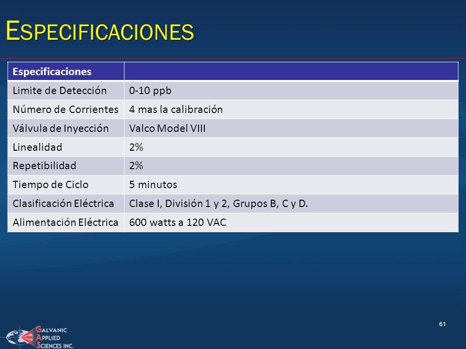 E SPECIFICACIONES 61 Especificaciones Limite de Detección0-10 ppb Número de Corrientes4 mas la calibración Válvula de InyecciónValco Model VIII Lineal