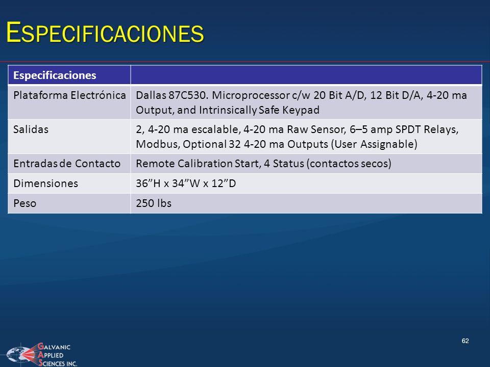E SPECIFICACIONES 62 Especificaciones Plataforma ElectrónicaDallas 87C530. Microprocessor c/w 20 Bit A/D, 12 Bit D/A, 4-20 ma Output, and Intrinsicall