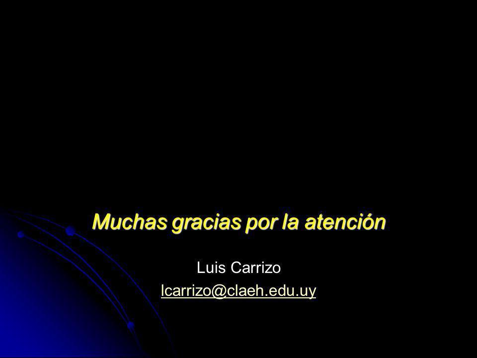 Muchas gracias por la atención Luis Carrizo lcarrizo@claeh.edu.uy