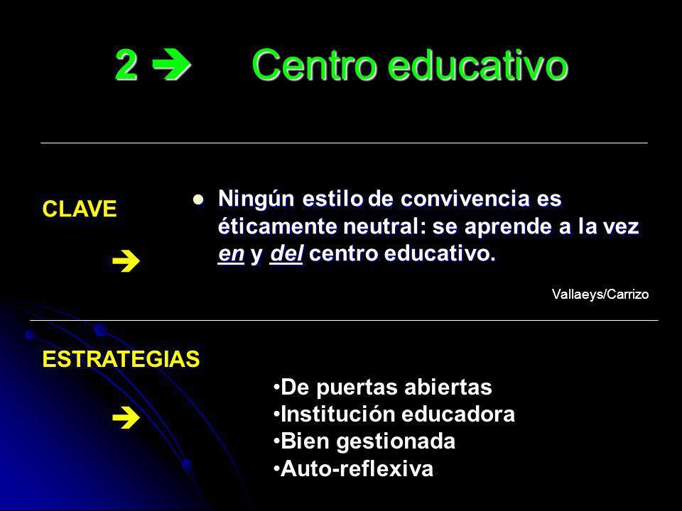 2 Centro educativo Ningún estilo de convivencia es éticamente neutral: se aprende a la vez en y del centro educativo. Ningún estilo de convivencia es