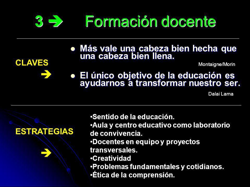 Formación docente Formación docente ¿Quién forma a los formadores.