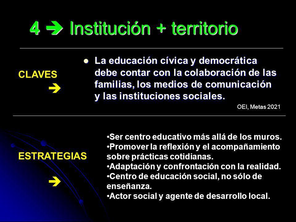 Institución + territorio Institución + territorio Generar una comunidad educativa integral (docentes, padres, alumnos, funcionarios, fuerzas vivas locales).