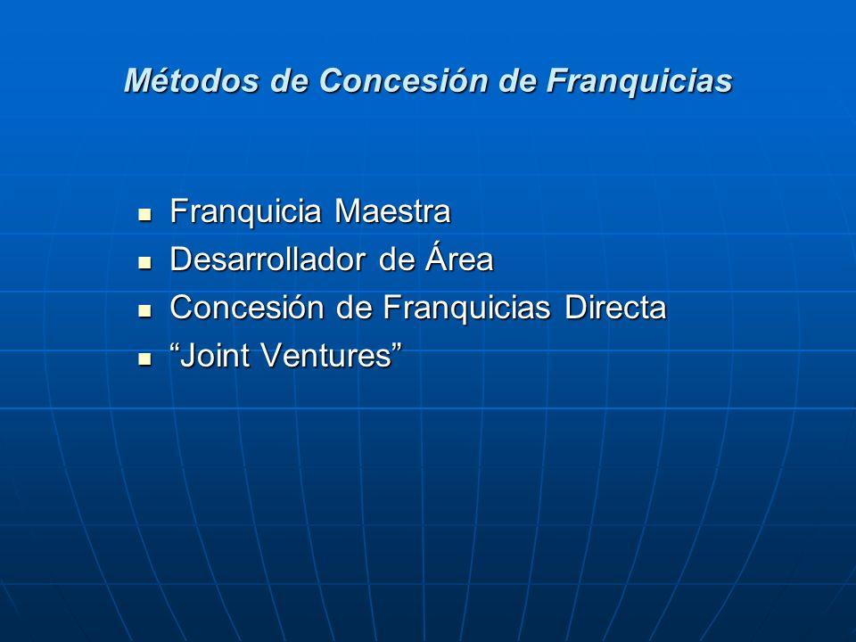 Métodos de Concesión de Franquicias Franquicia Maestra Franquicia Maestra Desarrollador de Área Desarrollador de Área Concesión de Franquicias Directa