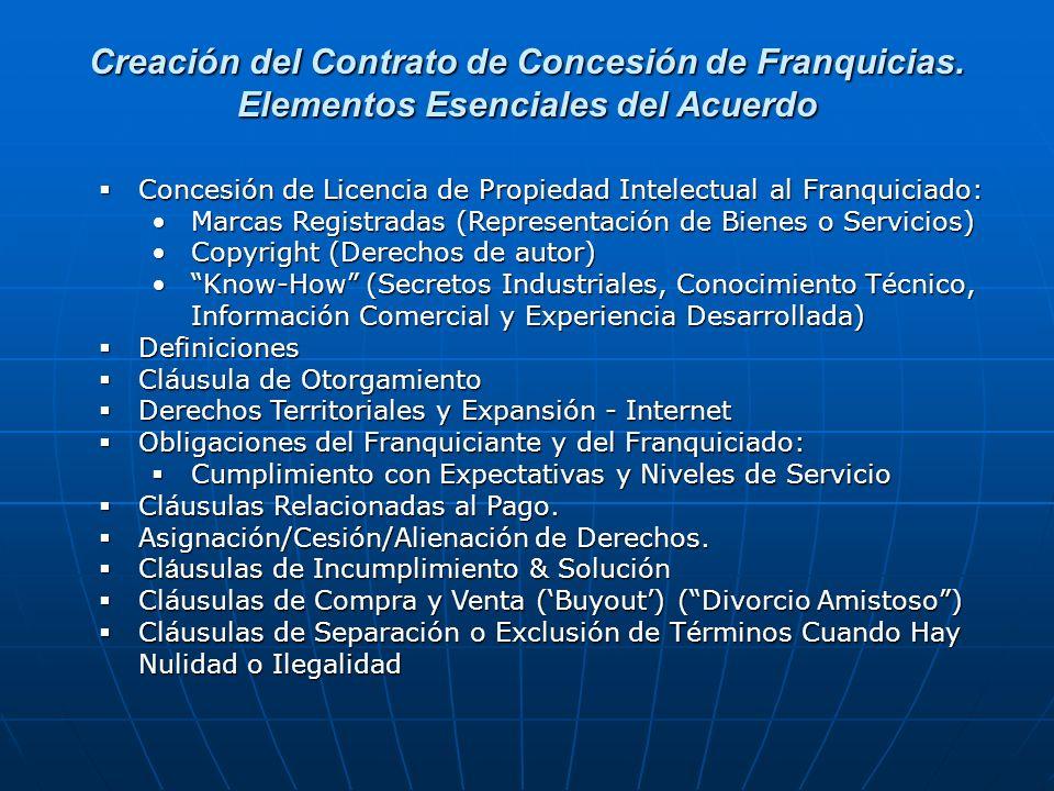 Creación del Contrato de Concesión de Franquicias. Elementos Esenciales del Acuerdo Concesión de Licencia de Propiedad Intelectual al Franquiciado: Co