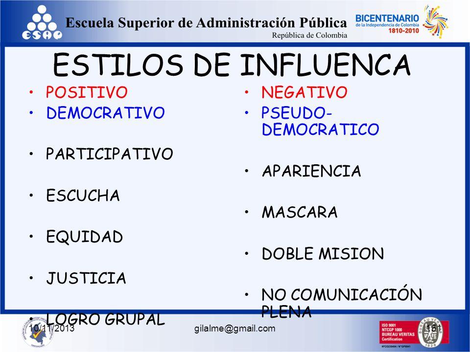 10/11/2013gilalme@gmail.com150 BASADO EN LA PARTICIPACION SU FUERTE ES LA DEMOCRACIA COMO ELEMENTO ADMINISTRATIVO CREDIBILIDAD EN LOS COLABORADORES