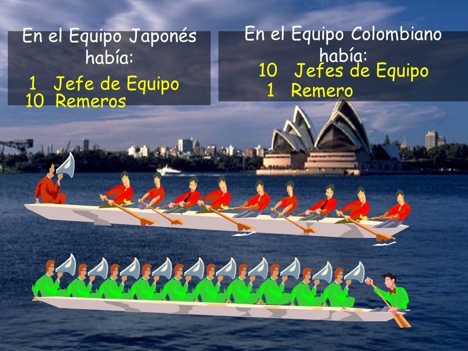 10/11/2013gilalme@gmail.com178 De regreso en Colombia, el Comité Ejecutivo se reunió para analizar las causas de tan desconcertante e imprevisto resul