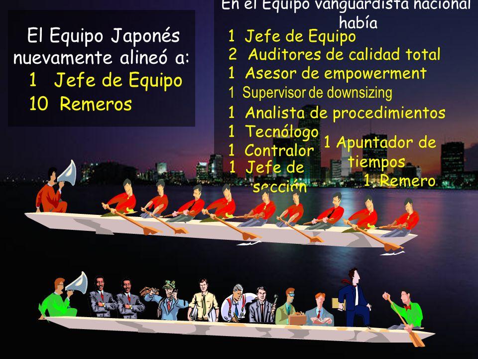 10/11/2013gilalme@gmail.com187 El equipo colombiano llegó TRES HORAS más tarde que el japonés Las conclusiones revelaron datos escalofriantes El resul