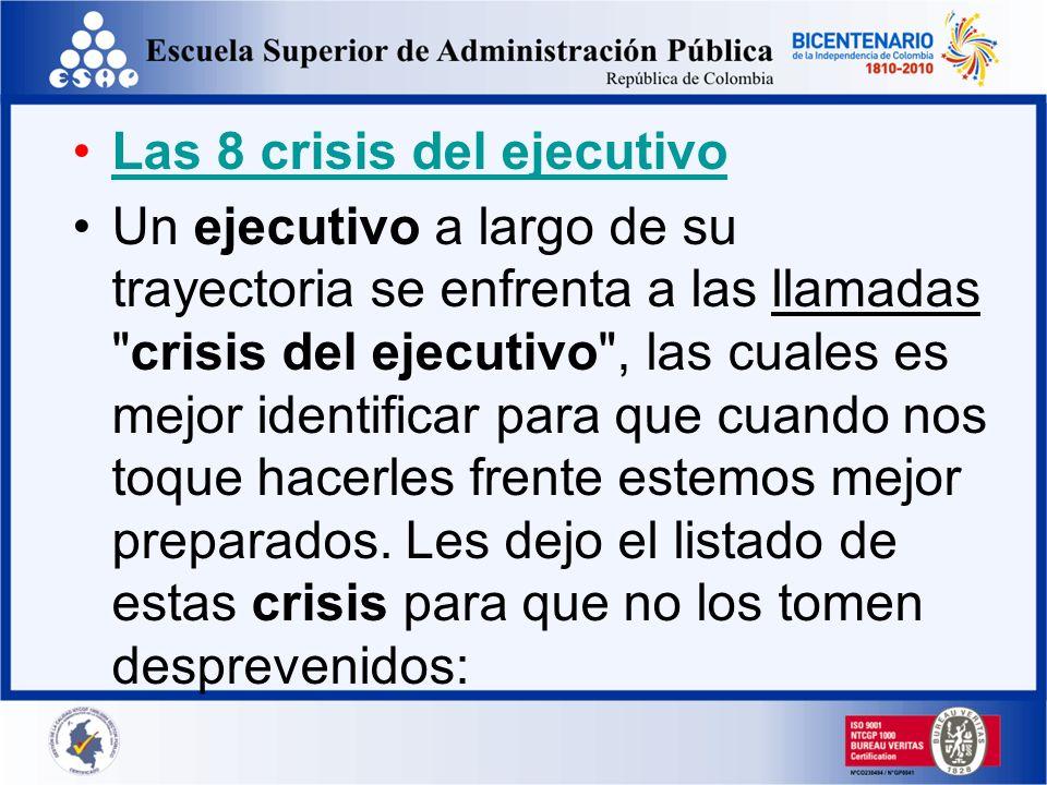Las Crisis del ejecutivo