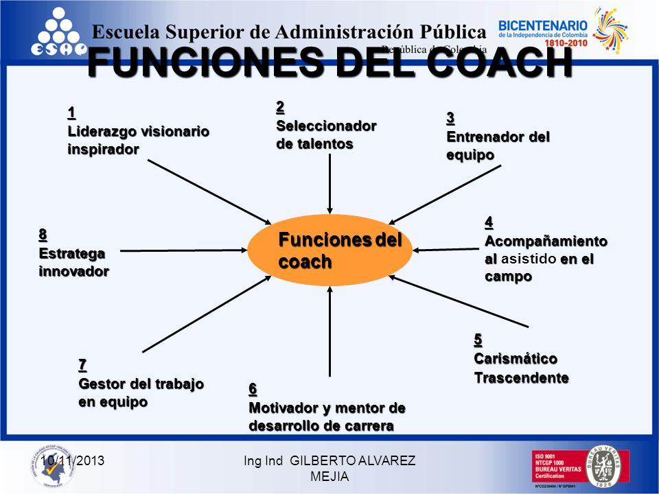 10/11/2013Ing Ind GILBERTO ALVAREZ MEJIA COACH LÍDER ENTRENADOR DE ENTRENADORES, CAPAZ DE MOVILIZAR Y ORIENTAR EL TALENTO Y LA GESTIÓN DE LAS PERSONAS