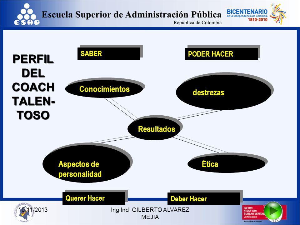 10/11/2013Ing Ind GILBERTO ALVAREZ MEJIA FUNCIONES DEL COACH Funciones del coach 7 Gestor del trabajo en equipo 6 Motivador y mentor de desarrollo de