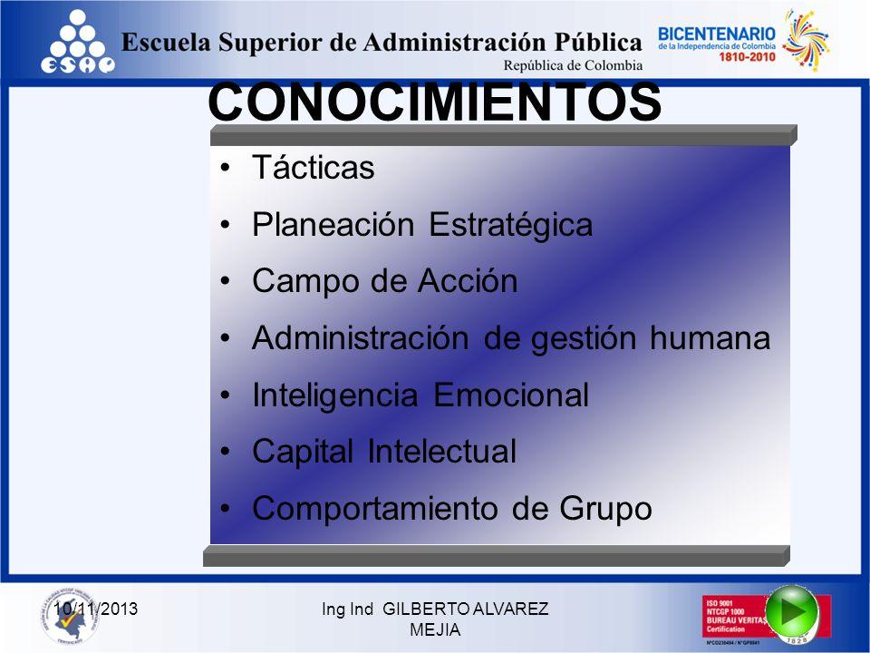10/11/2013Ing Ind GILBERTO ALVAREZ MEJIA PERFIL DEL COACH TALEN- TOSO SABER PODER HACER Conocimientos Habilidades destrezas competencias Habilidades d