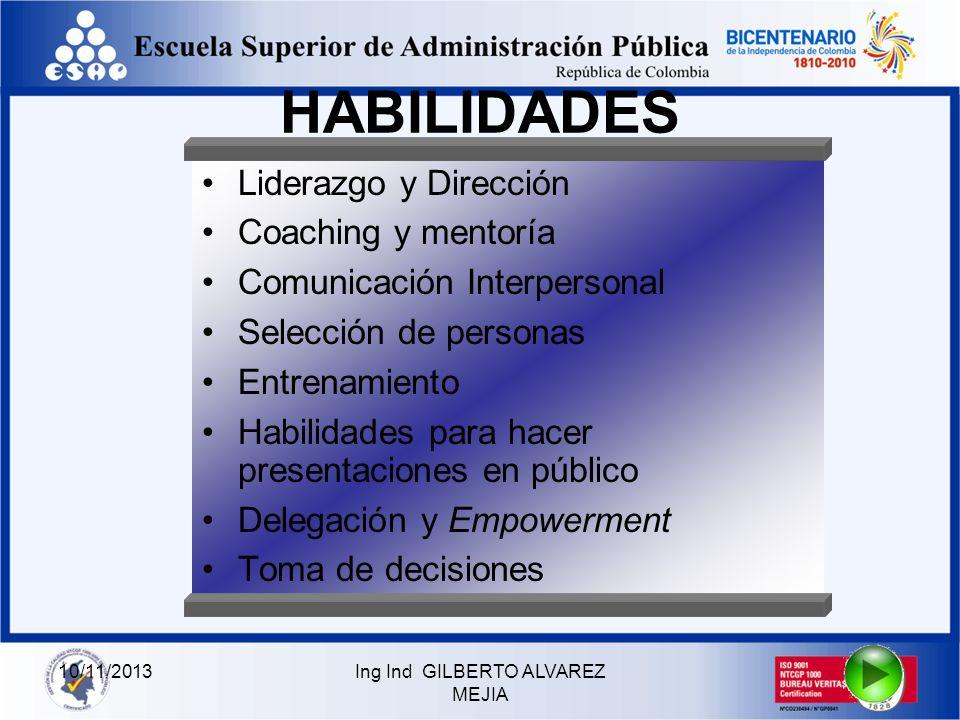10/11/2013Ing Ind GILBERTO ALVAREZ MEJIA CONOCIMIENTOS Tácticas Planeación Estratégica Campo de Acción Administración de gestión humana Inteligencia E