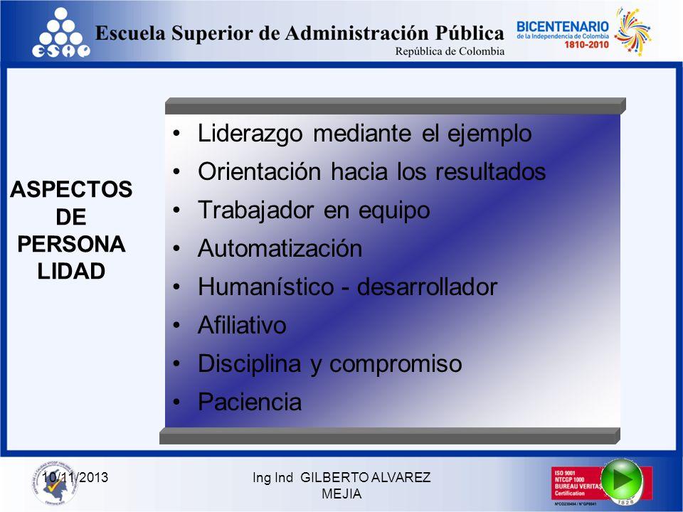 10/11/2013Ing Ind GILBERTO ALVAREZ MEJIA HABILIDADES Liderazgo y Dirección Coaching y mentoría Comunicación Interpersonal Selección de personas Entren