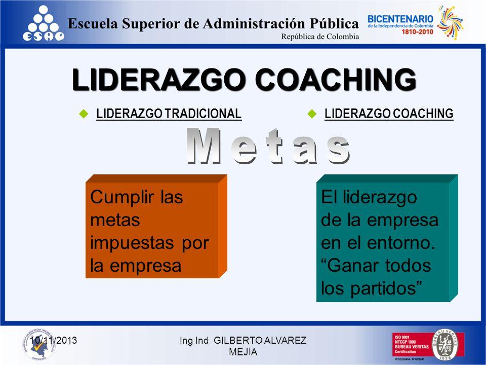 10/11/2013Ing Ind GILBERTO ALVAREZ MEJIA LIDERAZGO TRADICIONAL LIDERAZGO COACHING Anual/ Trimestral/ Mensual Anual / Semanal / Diaria LIDERAZGO COACHI