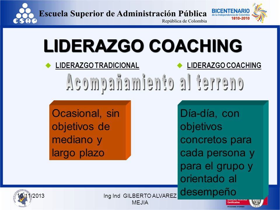 10/11/2013Ing Ind GILBERTO ALVAREZ MEJIA LIDERAZGO COACHING LIDERAZGO TRADICIONAL LIDERAZGO COACHING Generalmente delegado Dirigido y ejecutado person