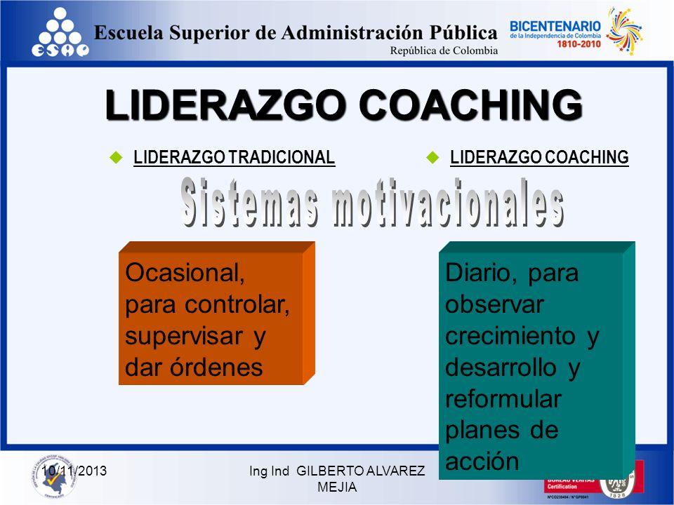 10/11/2013Ing Ind GILBERTO ALVAREZ MEJIA LIDERAZGO COACHING LIDERAZGO TRADICIONAL LIDERAZGO COACHING Ocasional, sin objetivos de mediano y largo plazo