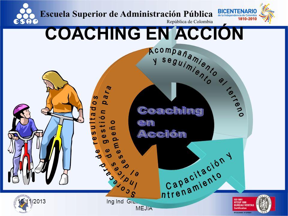 10/11/2013Ing Ind GILBERTO ALVAREZ MEJIA LIDERAZGO COACHING LIDERAZGO TRADICIONAL LIDERAZGO COACHING IndividualizadoTrabajo en equipo