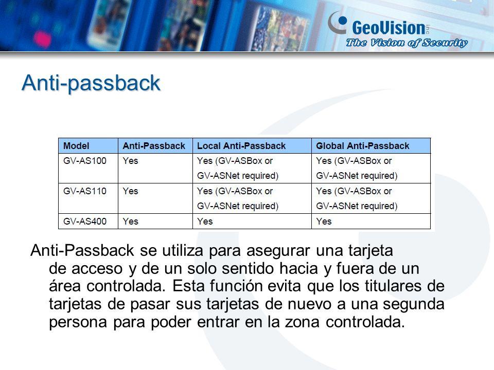 Anti-passback Anti-Passback se utiliza para asegurar una tarjeta de acceso y de un solo sentido hacia y fuera de un área controlada. Esta función evit