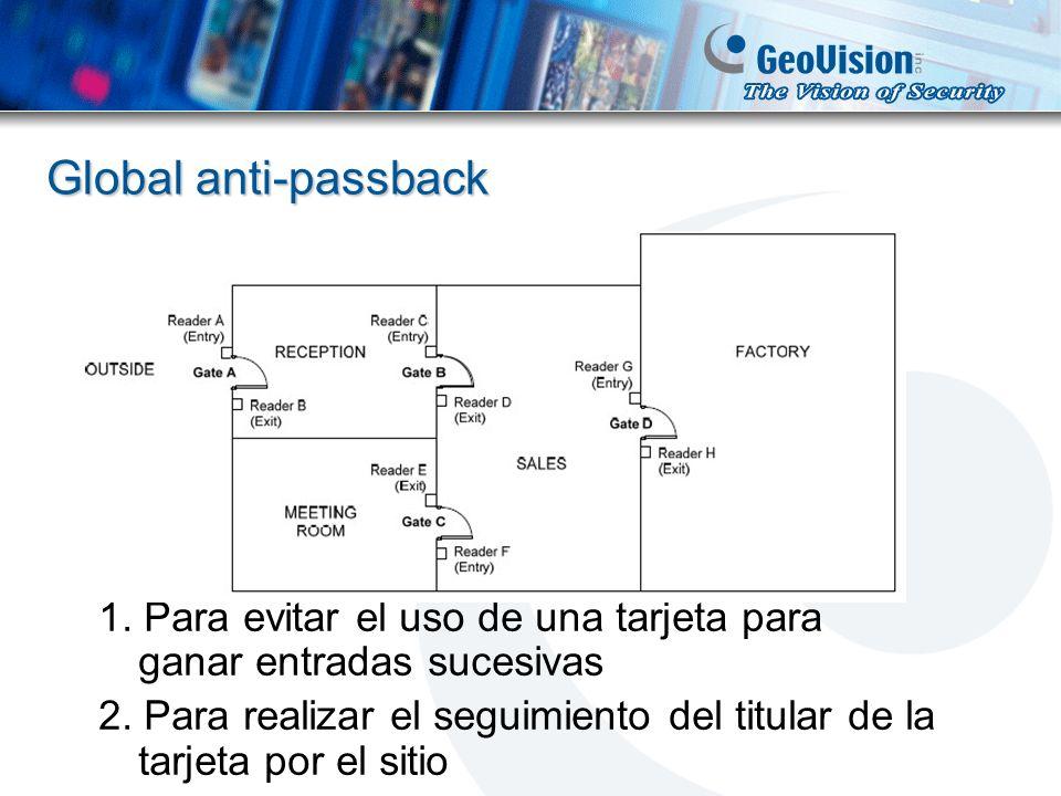 Global anti-passback 1. Para evitar el uso de una tarjeta para ganar entradas sucesivas 2. Para realizar el seguimiento del titular de la tarjeta por