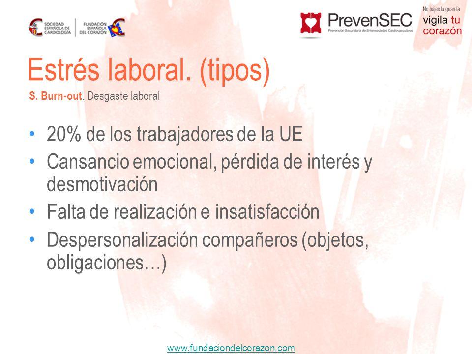 www.fundaciondelcorazon.com Estrés laboral. (tipos) 20% de los trabajadores de la UE Cansancio emocional, pérdida de interés y desmotivación Falta de